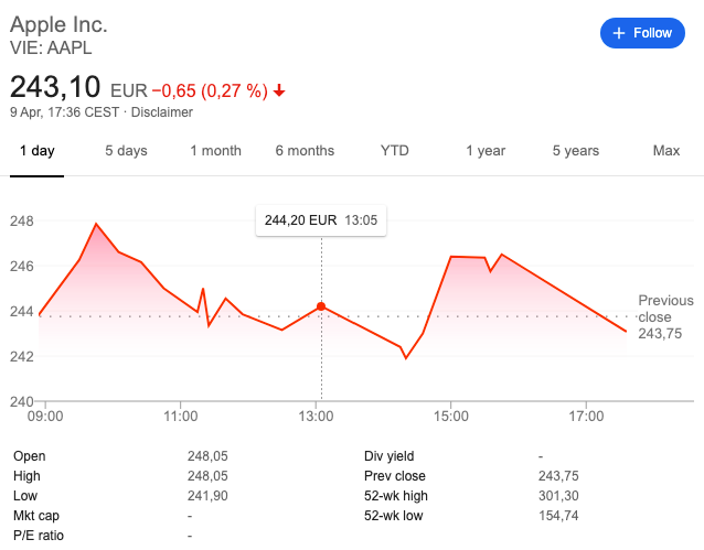 Apple Aktien kaufen