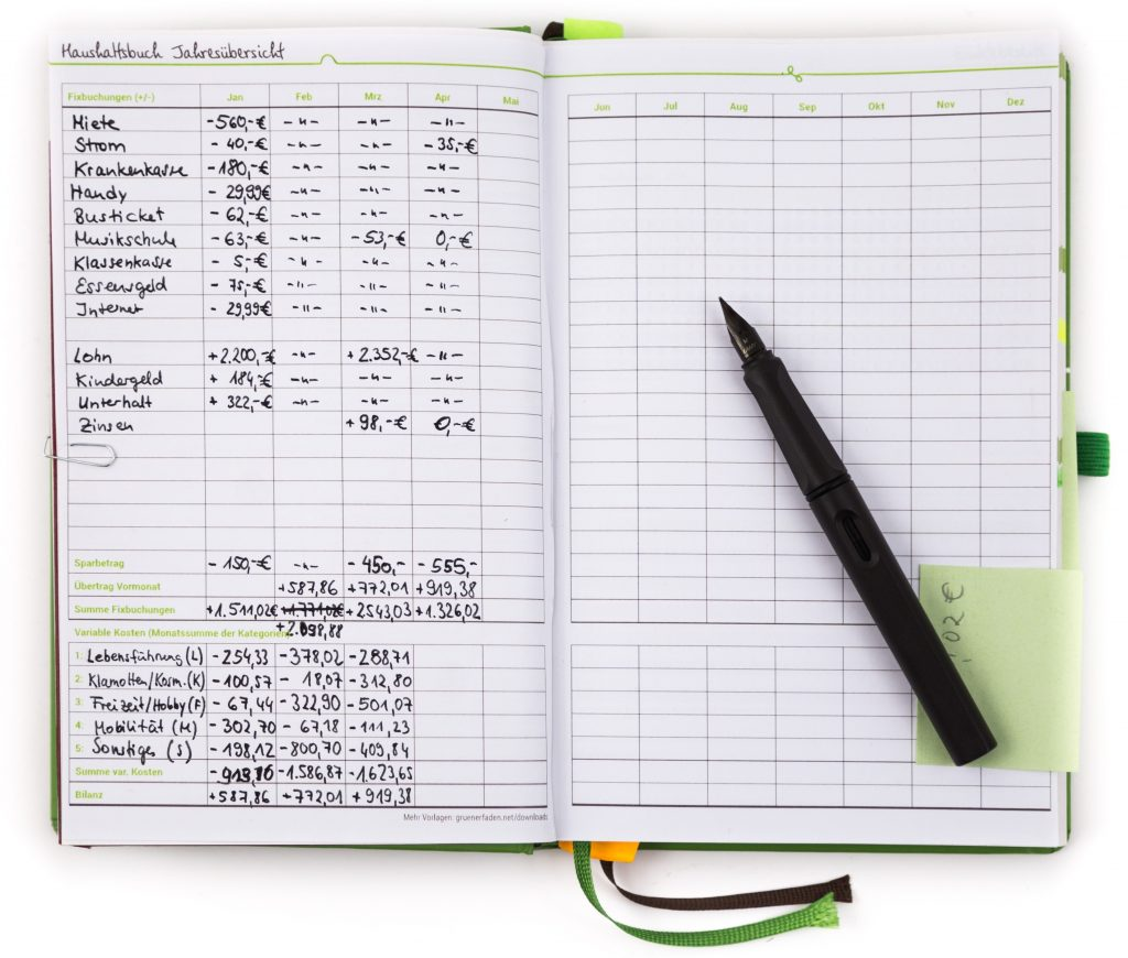 Hier finden Sie fünf Gründe, warum jeder ein Haushaltsbuch führen sollte